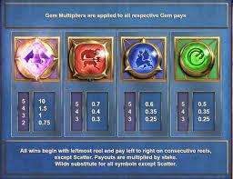kingmaker megaways slot paytable symbols