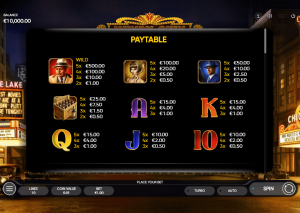 windy city slot paytable