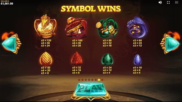 dragons fire slot paytable top symbols