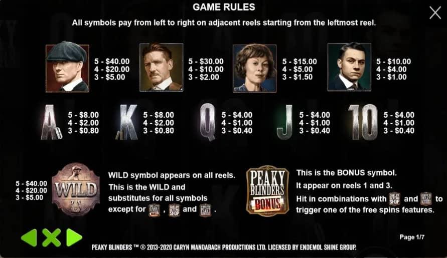 peaky blinders slot symbols paytable